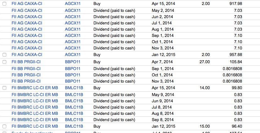 FIIs Transactions Google