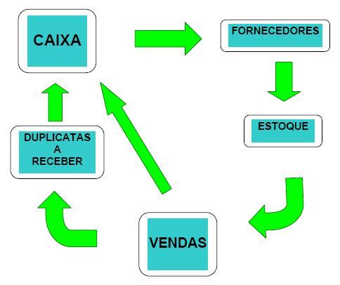 capitaldegiro