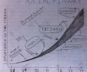 socialfinance1-1024x932_featured