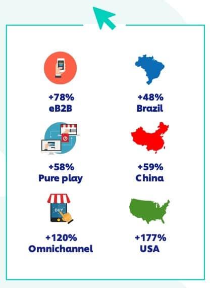 O Brasil até ganhou um destaque no Release da Unilever
